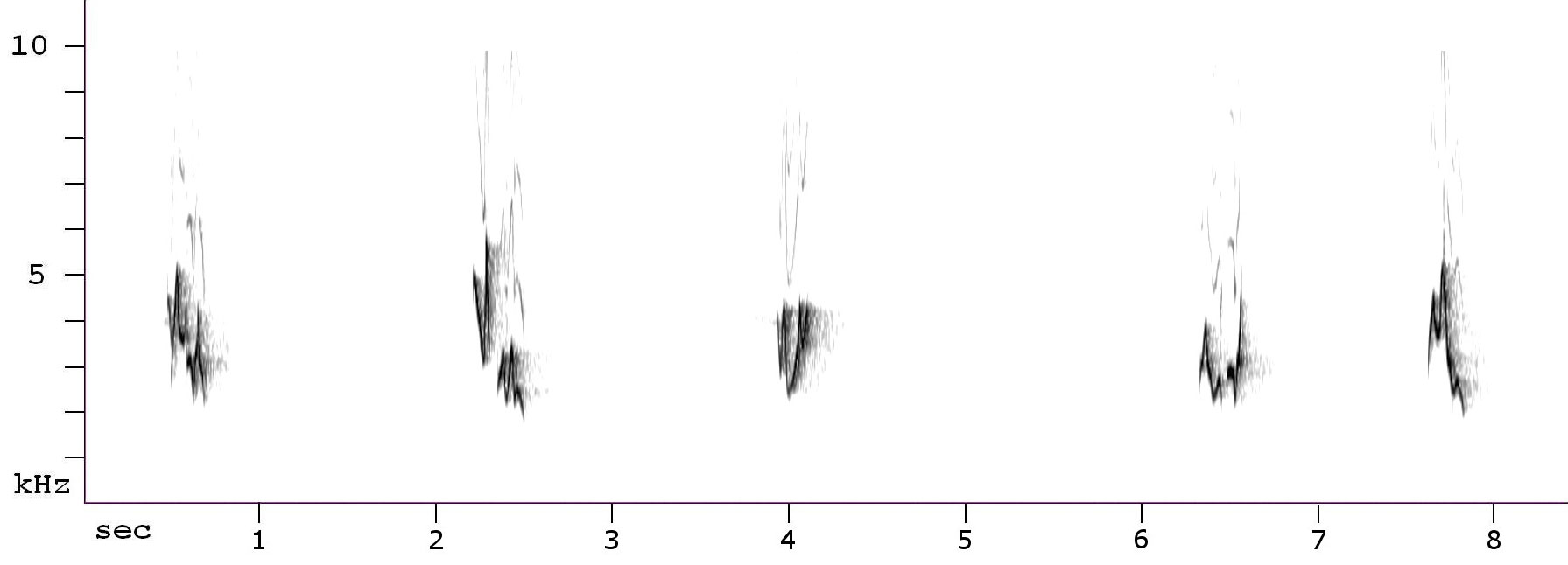 ??? spectrogram. Courtesy of Nathan Pieplow